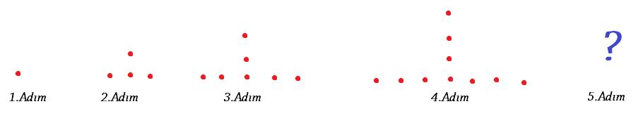 örüntü soru matematiknehri.com